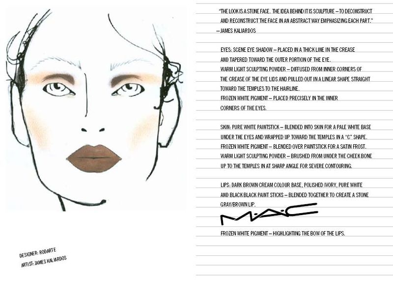 blank makeup face charts. lank face charts for makeup