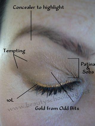 Eye breakdown copy