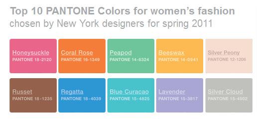 Pantone-colors-sPring-2011